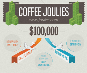 Coffee Joulies shopify competition winners